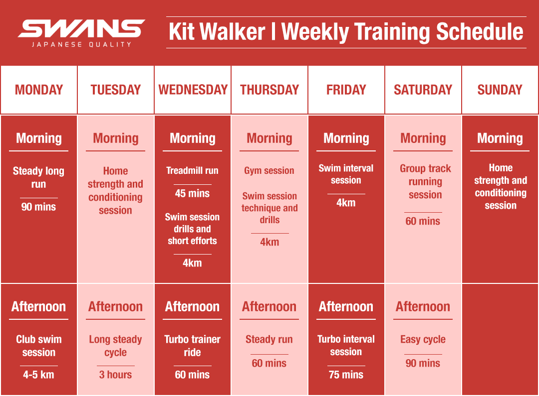 Triathlon Weekly Training